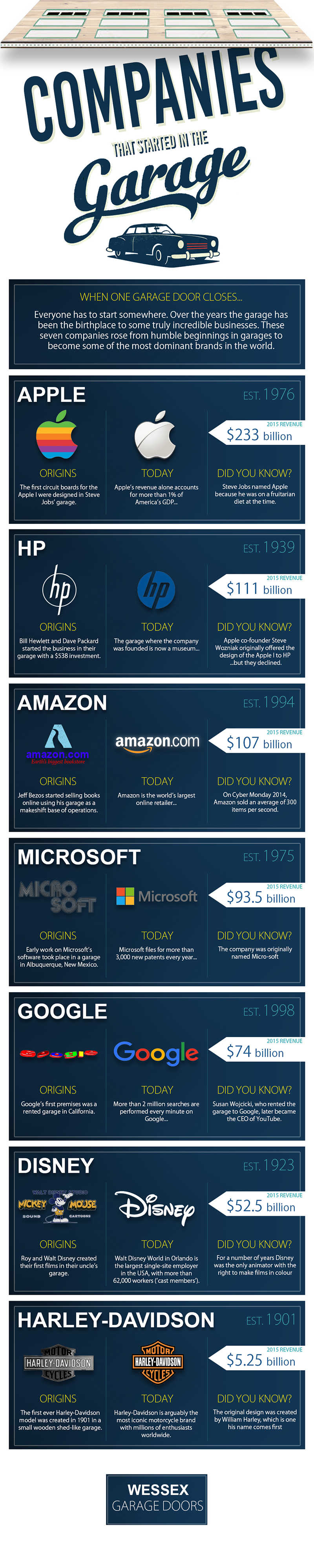 Companies that Started the Garage Infographic